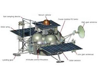 Satelit Phobos Grunt jatuh ke bumi