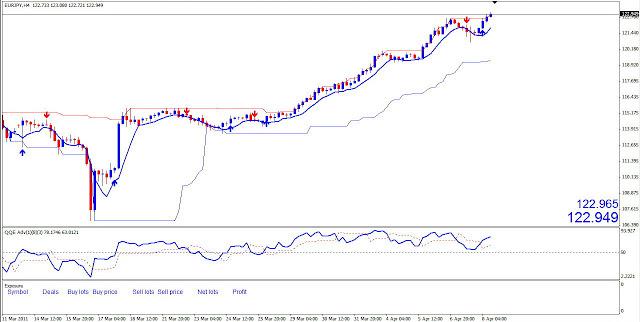 Download indikator forex pasti profit