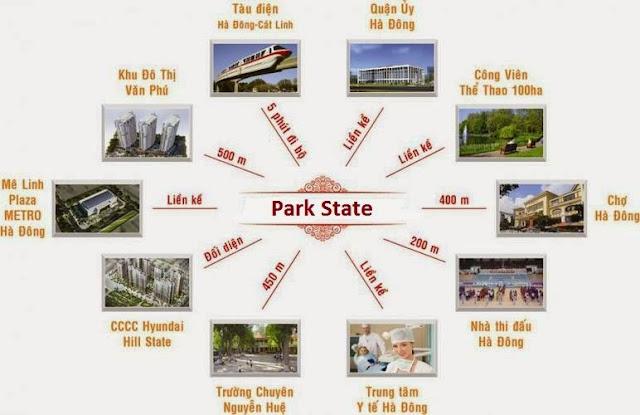 chung cư park state