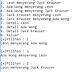 Contoh Coding Inheritance dan Polymorphism pada Java