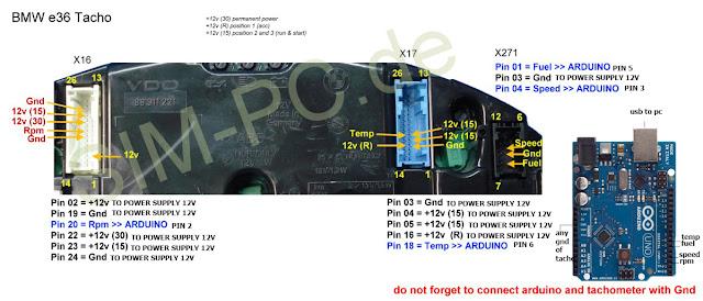 dashboard E36 conexiones