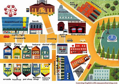 Soal Exercise Bahasa Inggris Direction and Location dengan Kunci Jawabannya