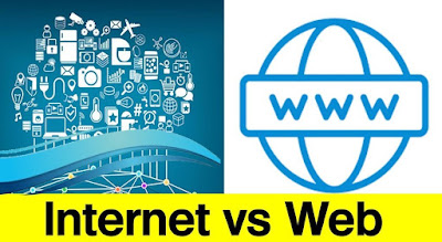 What's the difference between internet and web?