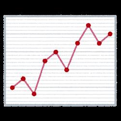 折れ線グラフのイラスト