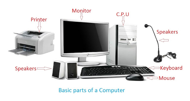 Things you should know to learn computer : Beginners