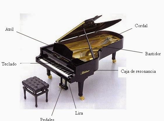Aprender Música Es Fácil Piano