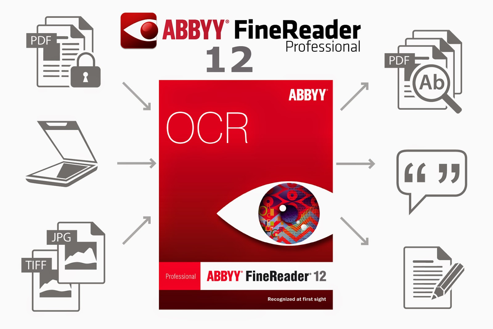 Abbyy finereader 7 0 Professional edition activation code Rar
