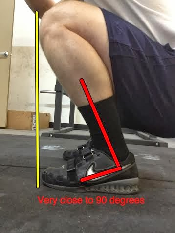 Adding Heel To Lifting Shoes