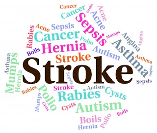 Gambaran Penyebab Timbulnya Penyakit Stroke