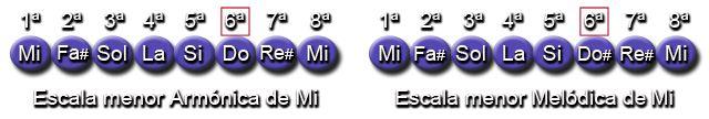 Diferencia Escalas menor Armónica y Melódica (Mi - E)