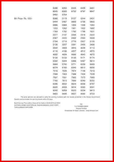 Kerala Lottery 17.05.2018 Karunya Plus KN 213 Lottery Results Official PDF keralalottery.info-page-002