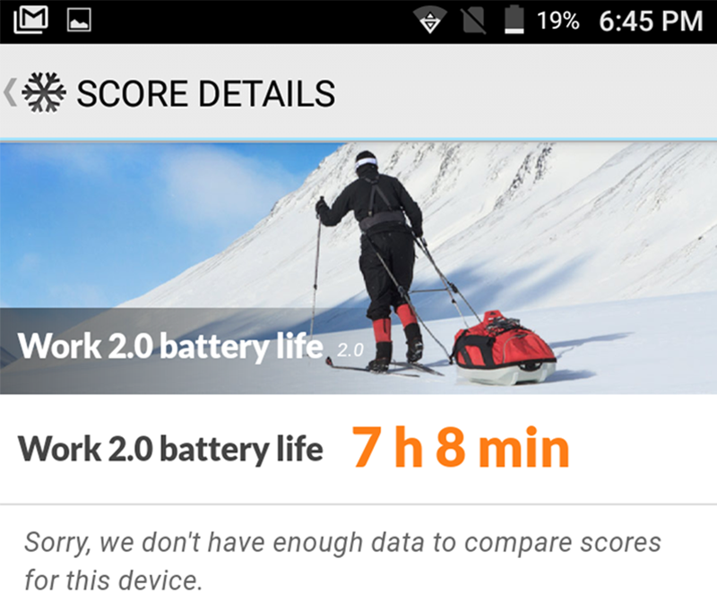 Good battery life score for a budget phone!
