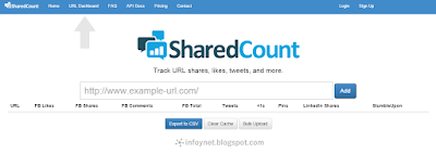Escritorio de URLs en SharedCount