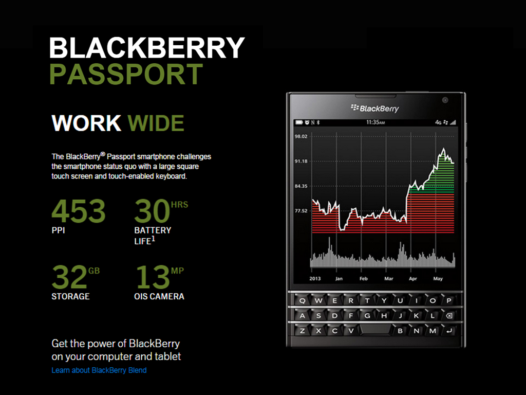 BlackBerry Passport Now Official, Priced at $599 (around Php 27K)