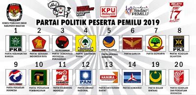 Alokasi Kursi DPRD Prov Jawa Tengah untuk Masing-masing Daerah Pemilihan pada Pemilu 2019