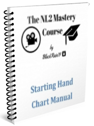 The NL2 Mastery Course BlackRain79