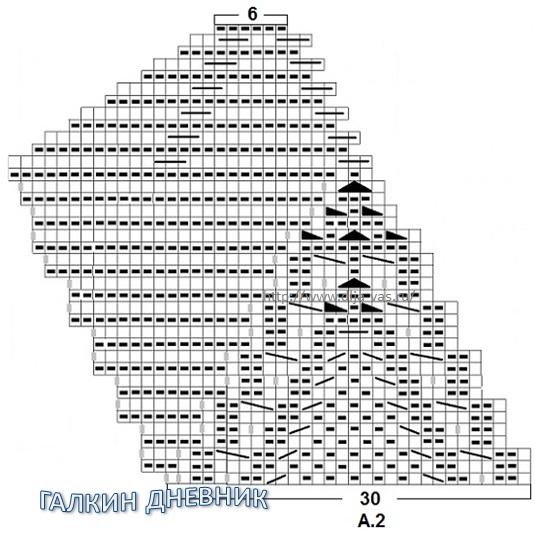 shema uzora