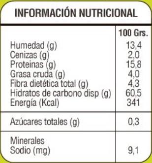 Informacion Nutricional del Alpiste en la Tabla Nutrimental
