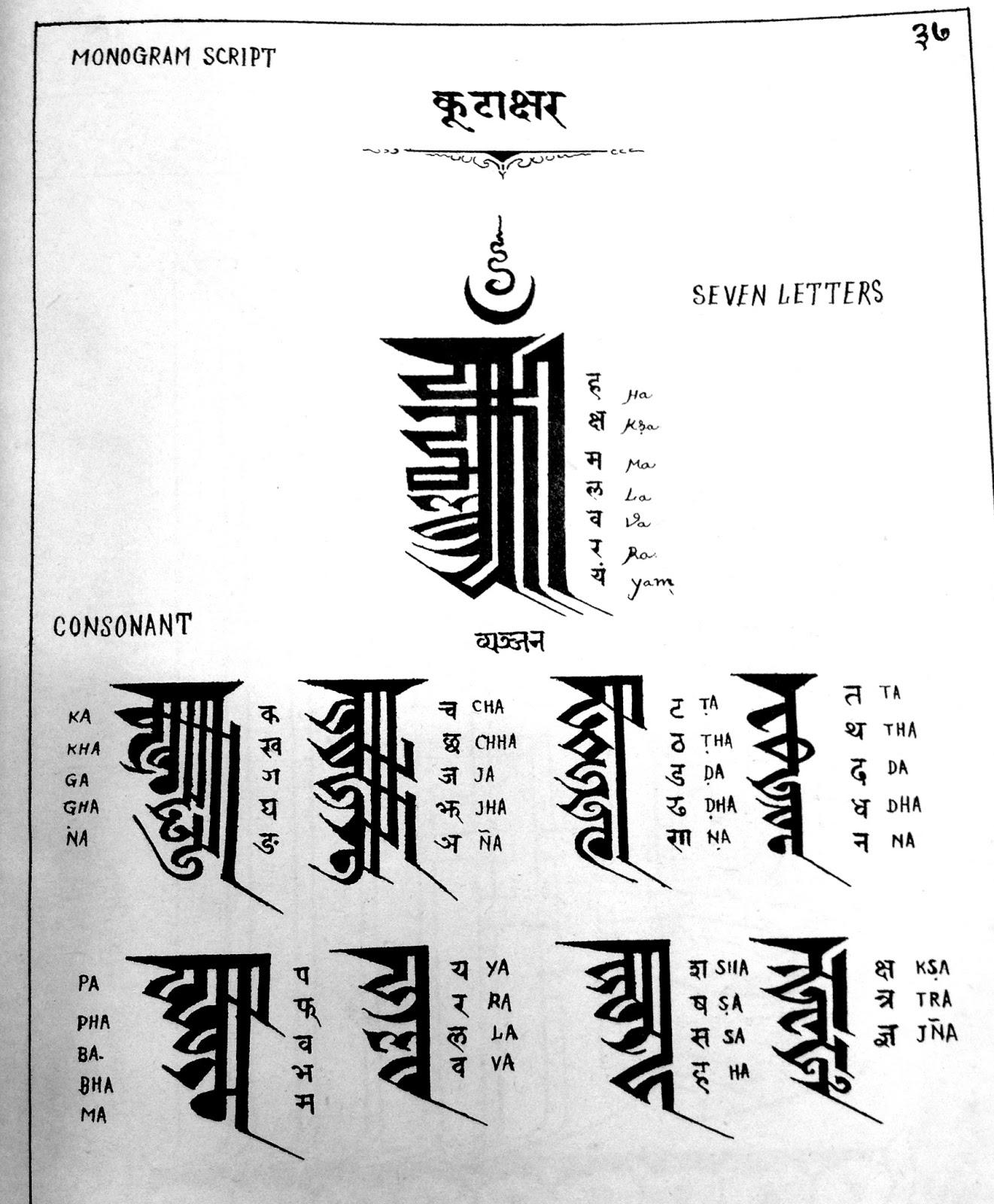 New nepali fonts kutakshar monogram script nepal kutakshar monogram script nepal bhasa newa lipi ranjana thecheapjerseys Choice Image