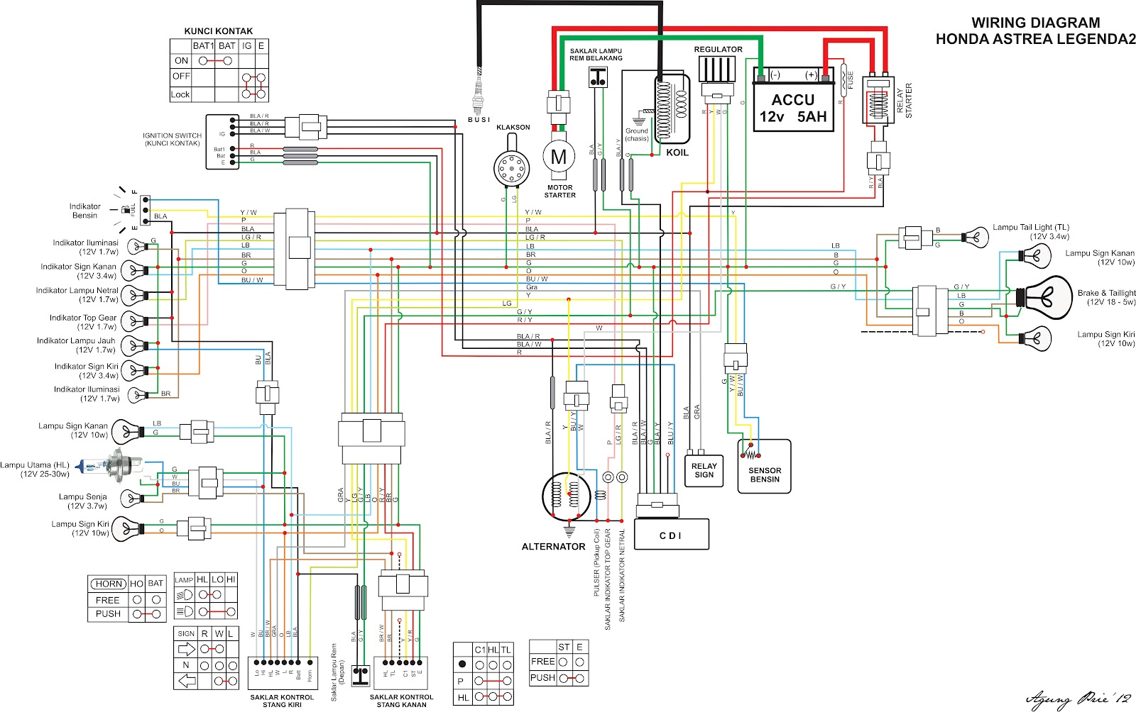 kelistrikan%2Bhonda%2Blegenda Jawa Wiring Diagram on bajaj wiring diagram, kia wiring diagram, nissan wiring diagram, garelli wiring diagram, tomos wiring diagram, chevrolet wiring diagram, kawasaki wiring diagram, hunter wiring diagram, toyota wiring diagram, kreidler wiring diagram, new holland wiring diagram, norton wiring diagram, dodge wiring diagram, husaberg wiring diagram, ossa wiring diagram, ajs wiring diagram, smc wiring diagram, cf moto wiring diagram, beta wiring diagram, honda wiring diagram,