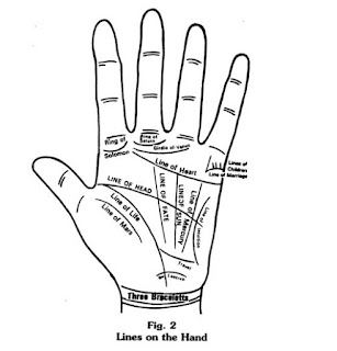 THE LINES ON THE HAND INDIAN PALMISTRY