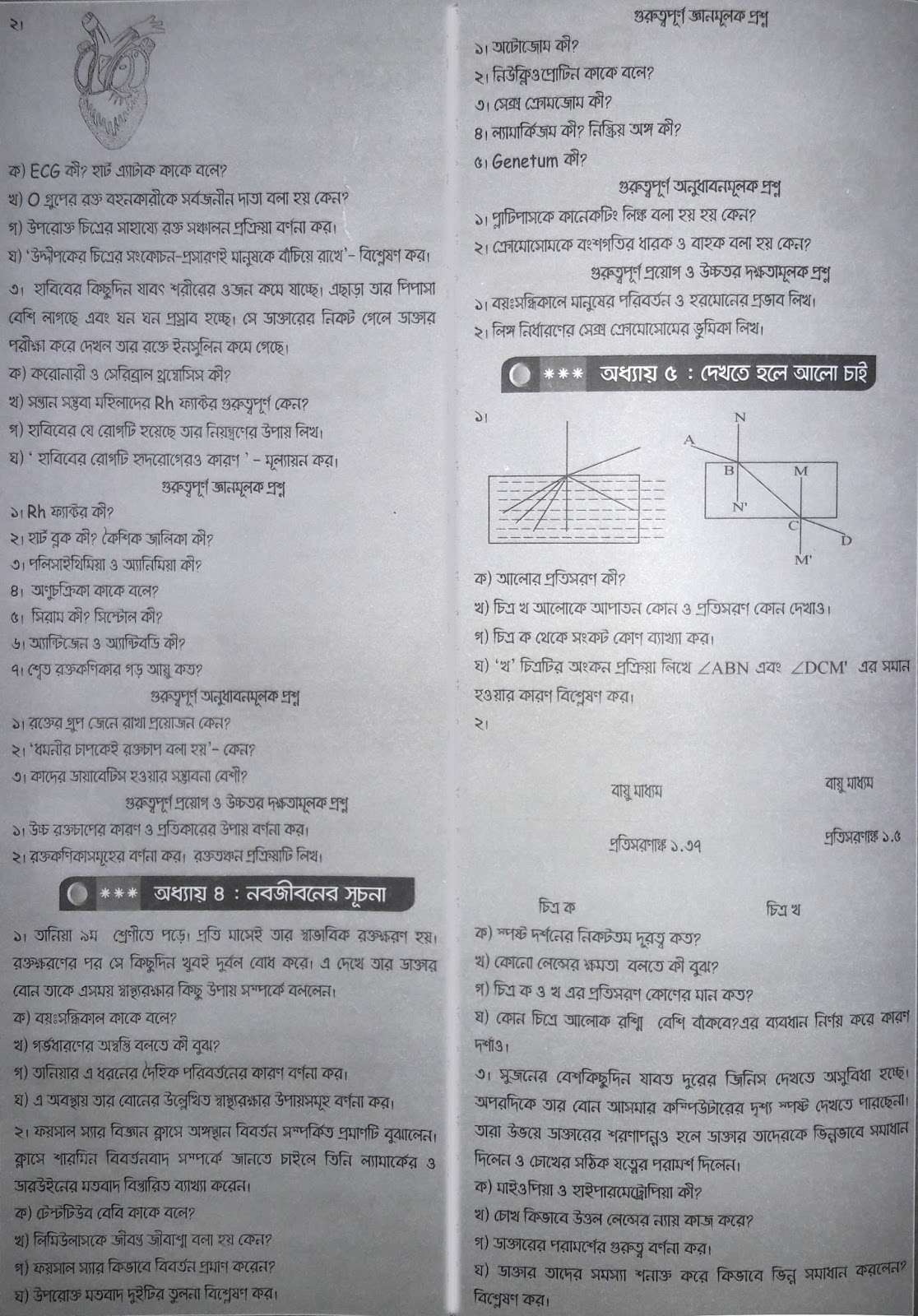 ssc general science suggestion, exam question paper, model question, mcq question, question pattern, preparation for dhaka board, all boards