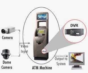 ATM+1
