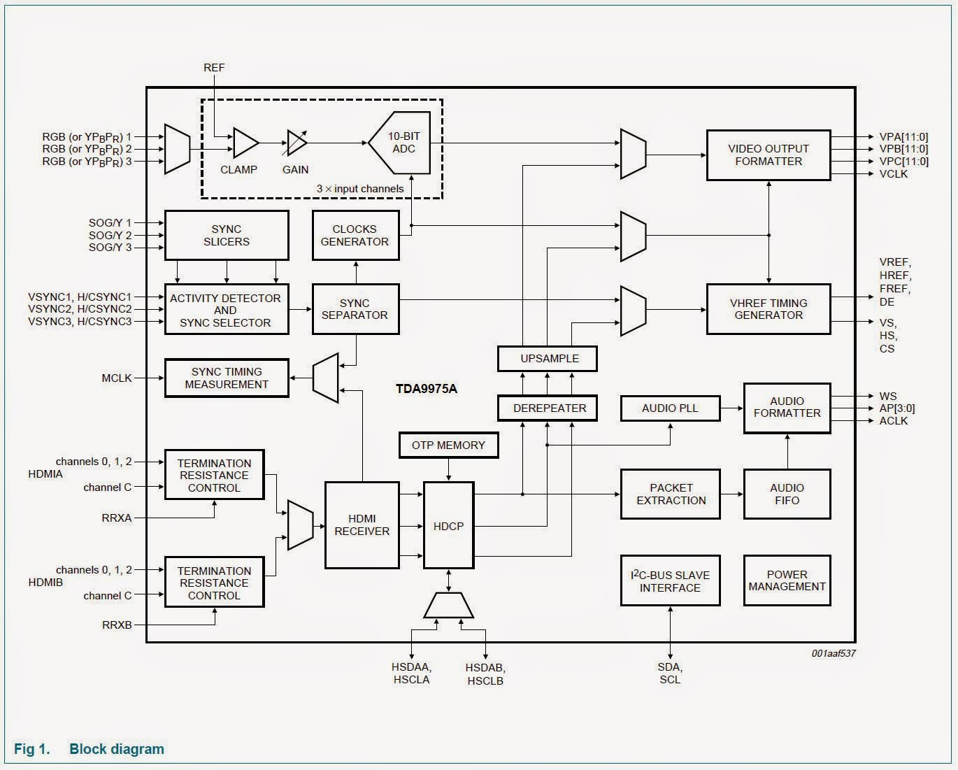 Vk4zxi Blackmagic Design Atem Tv Studio Problems With 1080p A H 264 Block Diagram Hardware Limited To 1080i
