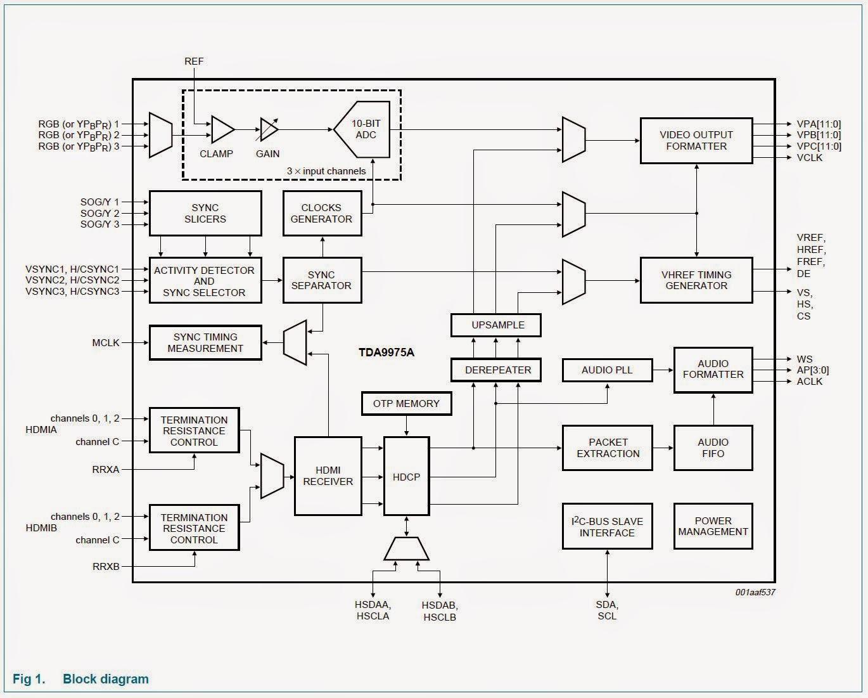 Dvb S Receiver Block Diagram