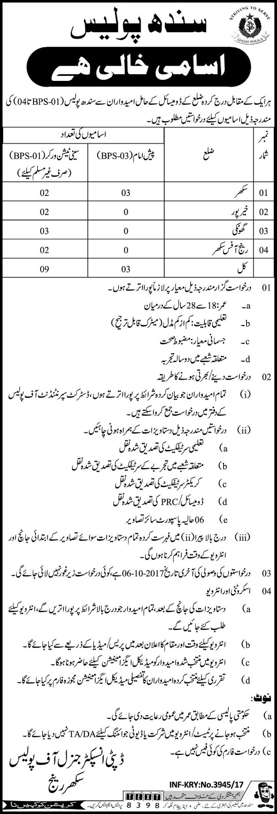 jobs in Sindh Police Department Hyderabad Range22
