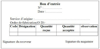 entreprise, creation, economie