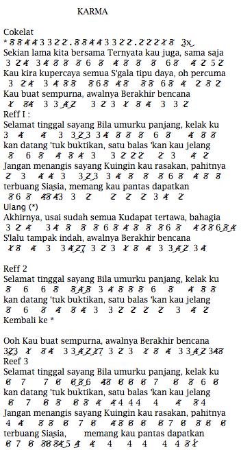Kunci Gitar Karma Coklat : kunci, gitar, karma, coklat, Angka, Pianika, Cokelat, Karma, Recorder, Keyboard, Suling