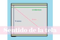 http://www.misprimeraspuntadas.com/2013/11/conociendo-la-tela.html