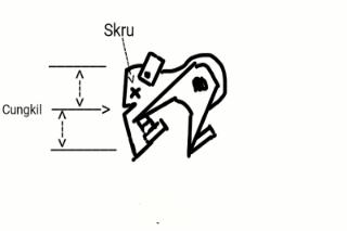 Gambar Cara adjust contact point motor