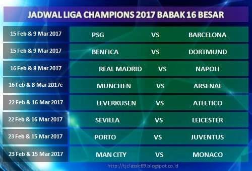 Jadwal Pertandingan Liga Champions 2017 Babak 16 Besar Terbaru
