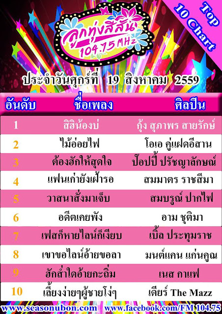Download [Mp3]-[Chart] เพลงลูกทุ่ง จากคลื่น สีสันเอฟเอ็ม เพลงฮิต 10 อันดับ ลูกทุ่งสีสัน FM 104.75 Top 10 Date 19 สิงหาคม 2559 4shared By Pleng-mun.com
