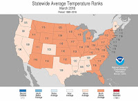 Figure 1. State-by-state temperature rankings for March 2016. (Image credit: NOAA/NCEI) Click to Enlarge.
