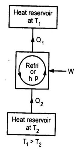 heat pump and refrigerator pdf