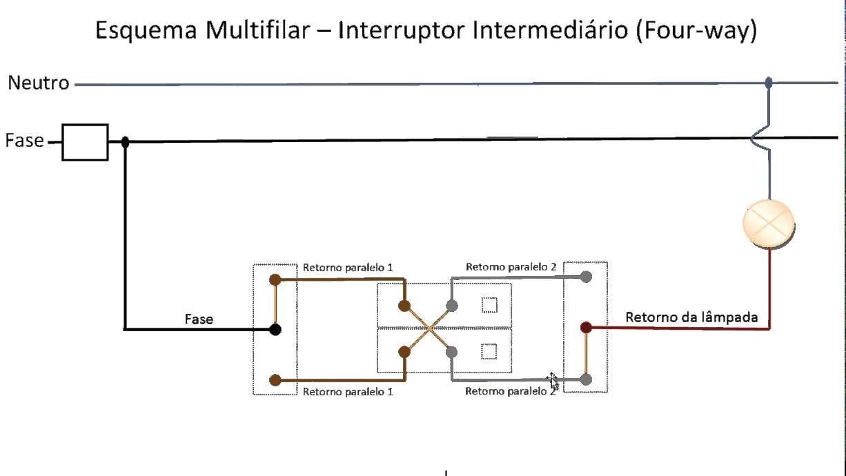 Preferência Instalações Elétricas ZH56