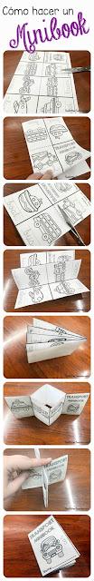 Click para ver los pasos a seguir para hacer un minibook