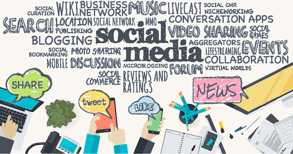 Learn from your audience - Social Media