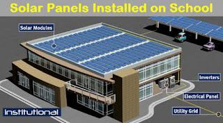 solar power units