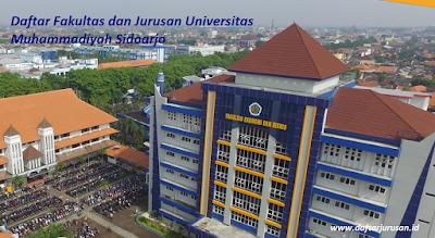 Daftar Fakultas dan Jurusan UMSIDA Universitas Muhammadiyah Sidoarjo Terbaru