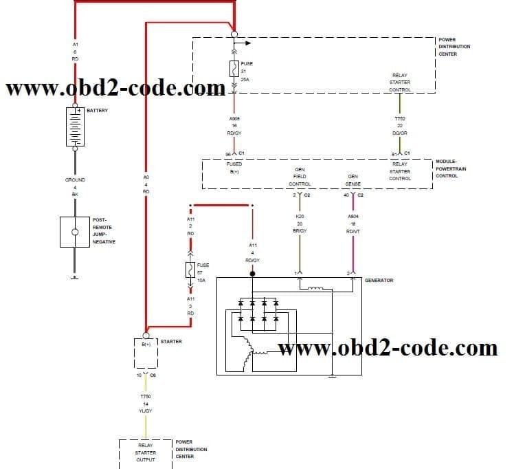 P0622 code