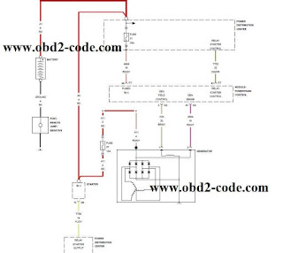 P2503 code