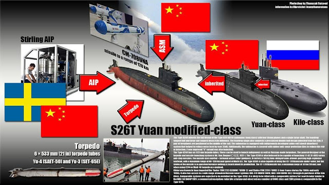 Image Attribute: The Chinese S-26T Yuan-class Submarine for Royal Thai Navy. Thailand's cabinet approved one submarine purchase on April 18, 2017. A budget of 13.5 billion baht ($393 million) has been earmarked for the 3 S-26T Yuan-class submarine over a six-year period.