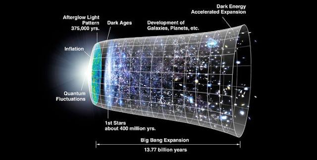 Credit: NASA/WMAP Science Team