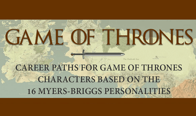 Careers for Game of Thrones Characters: 16 Career Paths Based on Myers Briggs Personality Types