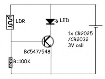 My stuff..: ELECTRONICS-Remote Control Checker