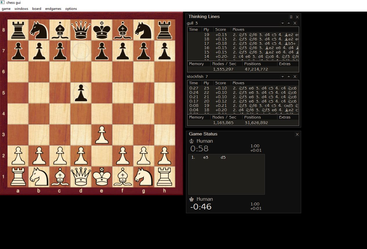 Chess Engines Diary: Free Chess GUI - download (asm master)